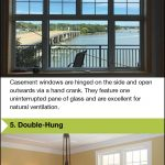 How To Choose The Right Window Style For Your Home – Infographic